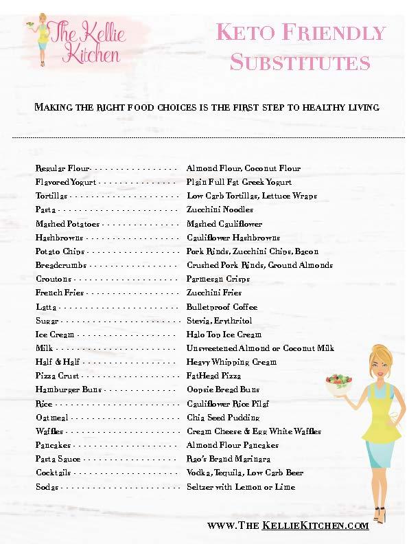 Keto Subs List